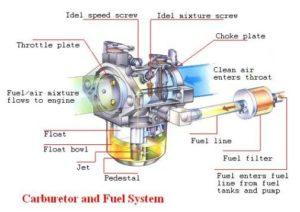 tune up mobil bensin karburator