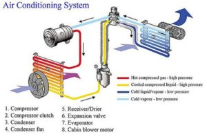 air-cond-system
