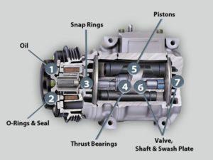 Isi Dalam Kompresor AC Mobil