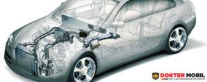 Terlalu Sering Frosting Berbahaya Bagi Mobil Karena Dapat Menyebabkan Beban pada Part Lainnya